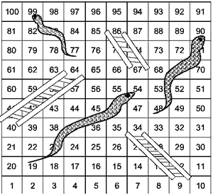 PEG Judge - CCC03J3S1 - Snakes and Ladders