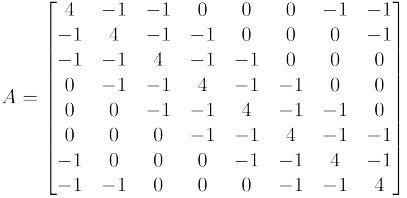 $A = \begin{bmatrix}  4 & -1 & -1 &  0 &  0 &  0 & -1 & -1 \\  -1 &  4 & -1 & -1 &  0 &  0 &  0 & -1 \\  -1 & -1 &  4 & -1 & -1 &  0 &  0 &  0 \\   0 & -1 & -1 &  4 & -1 & -1 &  0 &  0 \\   0 &  0 & -1 & -1 &  4 & -1 & -1 &  0 \\   0 &  0 &  0 & -1 & -1 &  4 & -1 & -1 \\  -1 &  0 &  0 &  0 & -1 & -1 &  4 & -1 \\  -1 & -1 &  0 &  0 &  0 & -1 & -1 &  4 \end{bmatrix}$