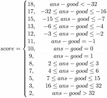$\displaystyle score = \left\{\begin{matrix} 18, & ans - good < -32 \\  17, & -32 \le ans - good \le -16 \\  15, & -15 \le ans - good \le -7 \\  13, & -6 \le ans - good \le -4 \\  12, & -3 \le ans - good \le -2 \\ 11, & ans - good = -1 \\  10, & ans - good = 0 \\  9, & ans - good = 1 \\  8, & 2 \le ans - good \le 3 \\  7, & 4 \le ans - good \le 6 \\  5, & 7 \le ans - good \le 15 \\  3, & 16 \le ans - good \le 32 \\  2, & ans - good > 32 \end{matrix}\right.$