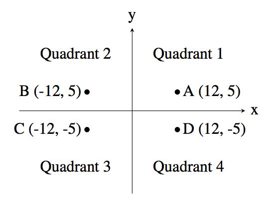 peg judge ccc17j1 quadrant selection