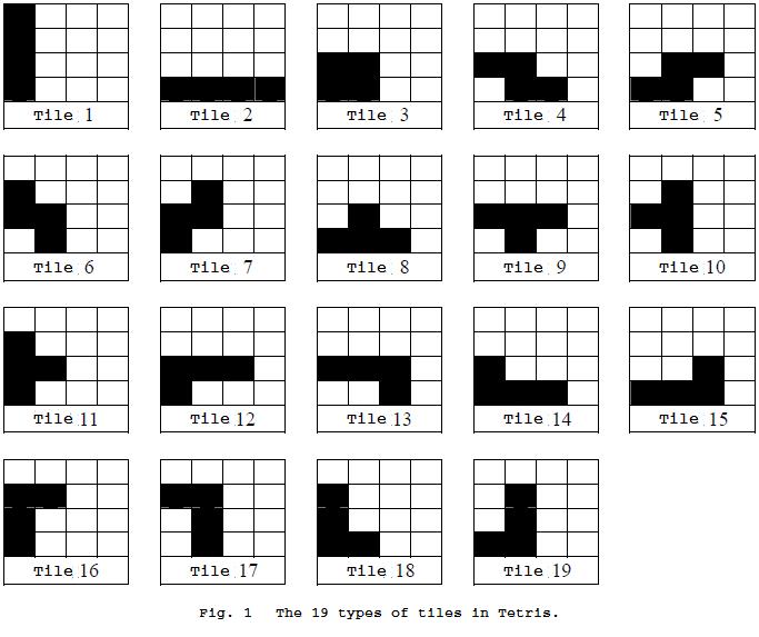 Rules of tetris