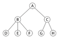 Lca example tree.png